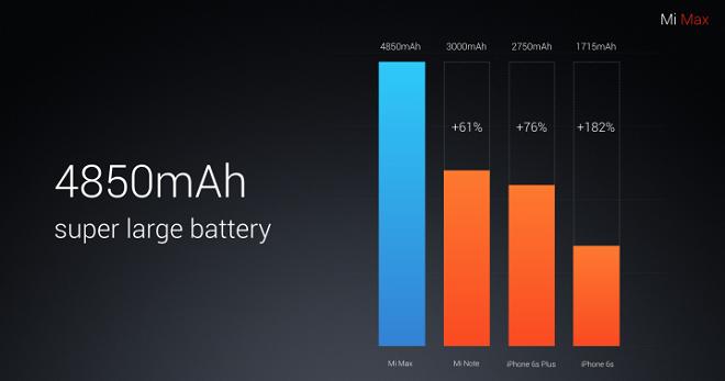 Емкость аккумулятора составляет 4850 мАч