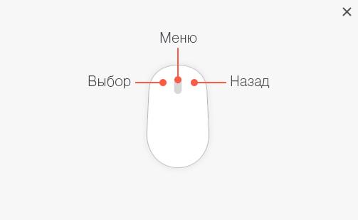схема управления при использовании беспроводной мышки